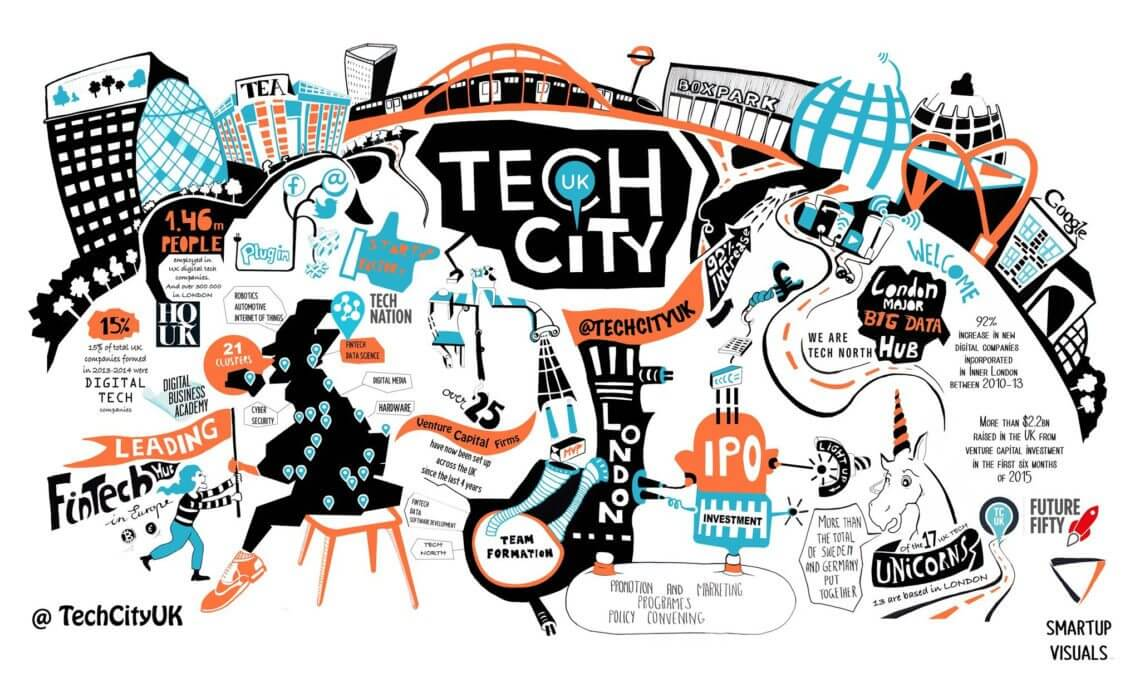 tech city uk budget (1)